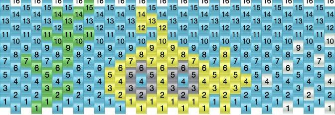 Yellow Submarine Kandi Pattern Numbered